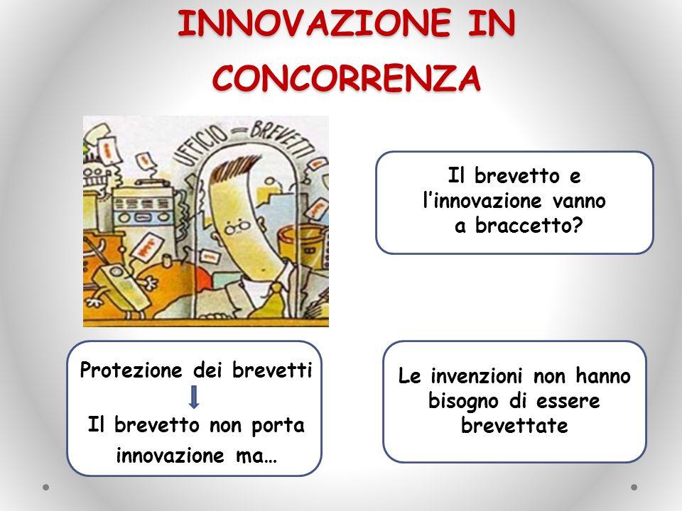 INNOVAZIONE IN CONCORRENZA Protezione dei brevetti Il brevetto non porta innovazione ma… Le invenzioni non hanno bisogno di essere brevettate Il breve