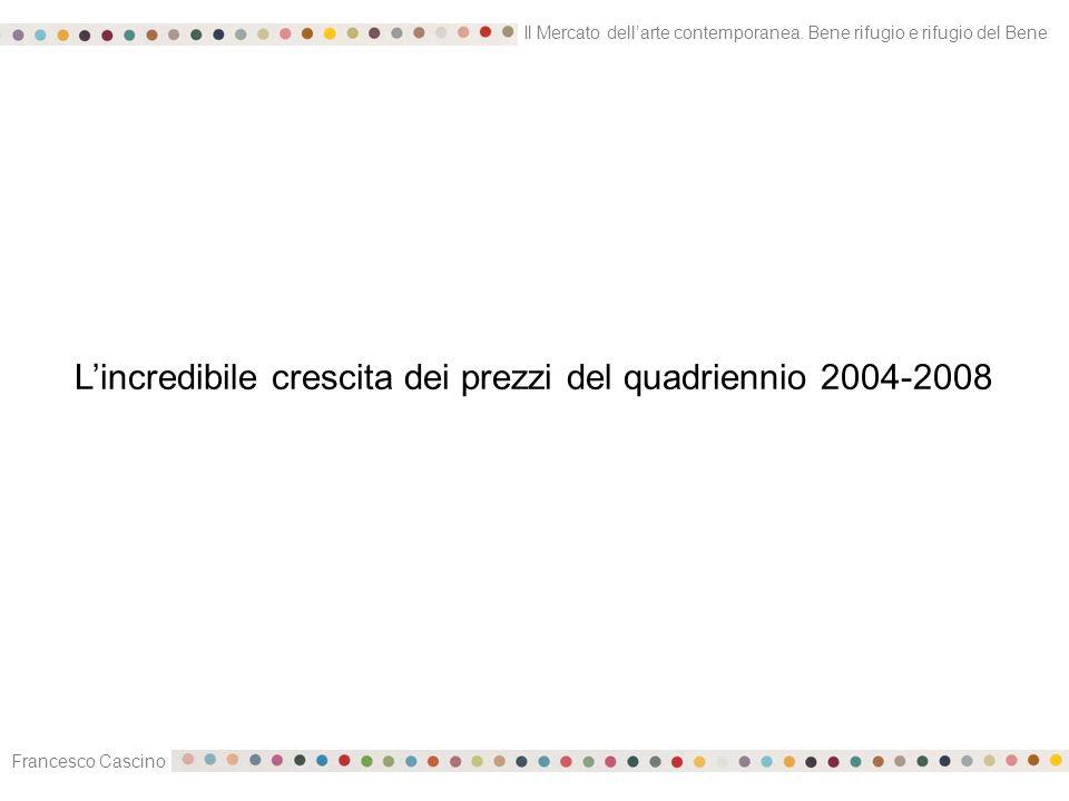 Il Mercato dell'arte contemporanea. Bene rifugio e rifugio del Bene Francesco Cascino L'incredibile crescita dei prezzi del quadriennio 2004-2008