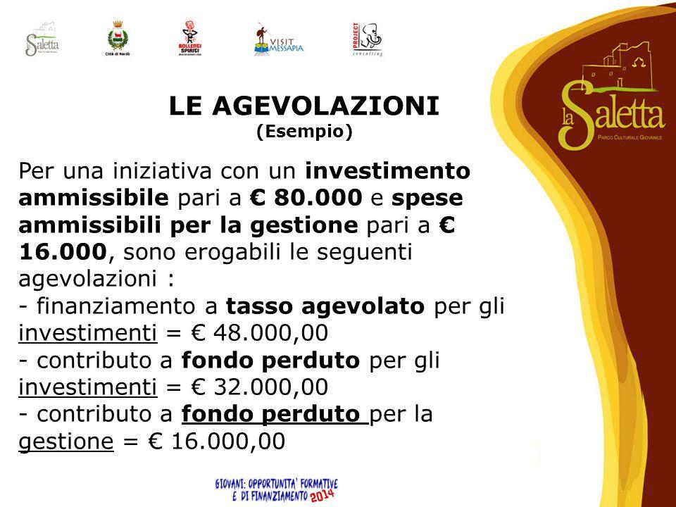 LE AGEVOLAZIONI (Esempio) Per una iniziativa con un investimento ammissibile pari a € 80.000 e spese ammissibili per la gestione pari a € 16.000, sono