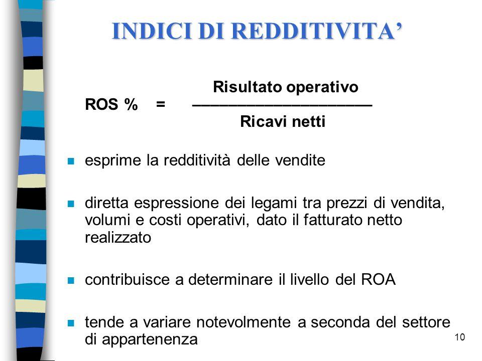 10 Risultato operativo ROS % = –––––––––––––––––––– Ricavi netti n esprime la redditività delle vendite n diretta espressione dei legami tra prezzi di