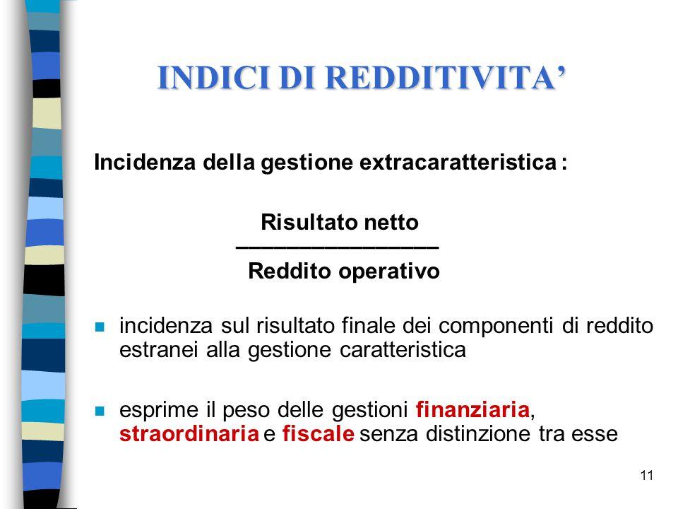 11 Incidenza della gestione extracaratteristica : Risultato netto –––––––––––––––– Reddito operativo n incidenza sul risultato finale dei componenti d
