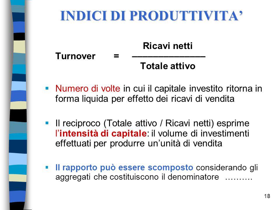 18 Ricavi netti Turnover = –––––––––––––– Totale attivo  Numero di volte in cui il capitale investito ritorna in forma liquida per effetto dei ricavi