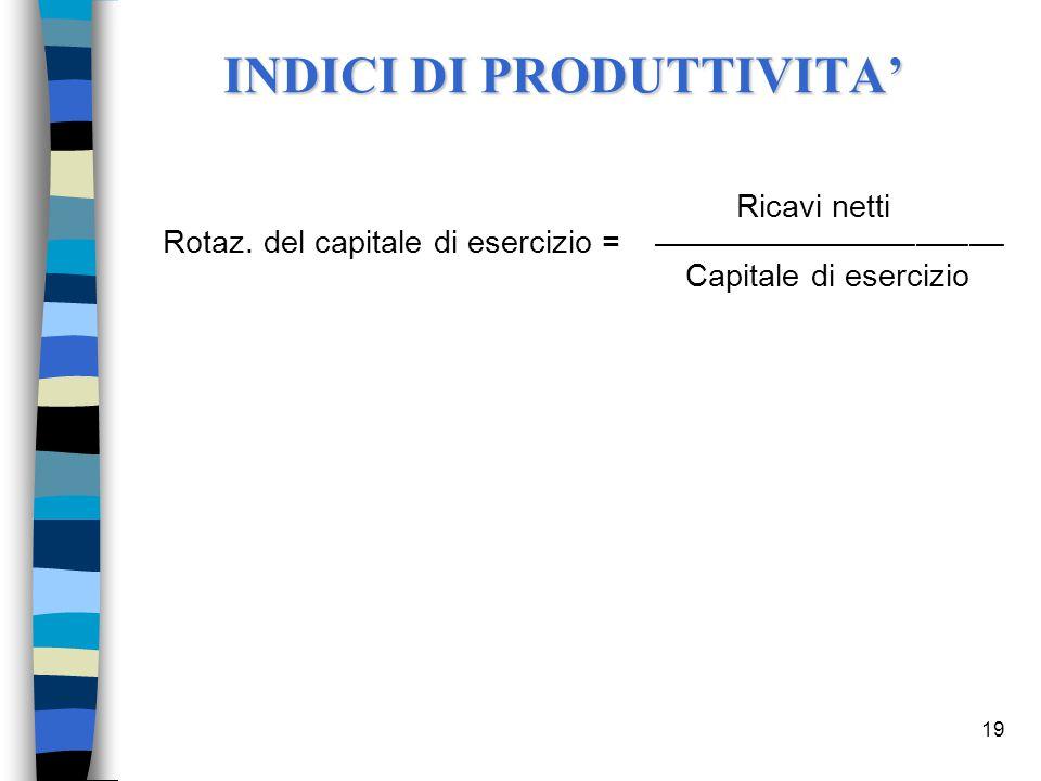 19 Ricavi netti Rotaz. del capitale di esercizio = –––––––––––––––––––– Capitale di esercizio INDICI DI PRODUTTIVITA'