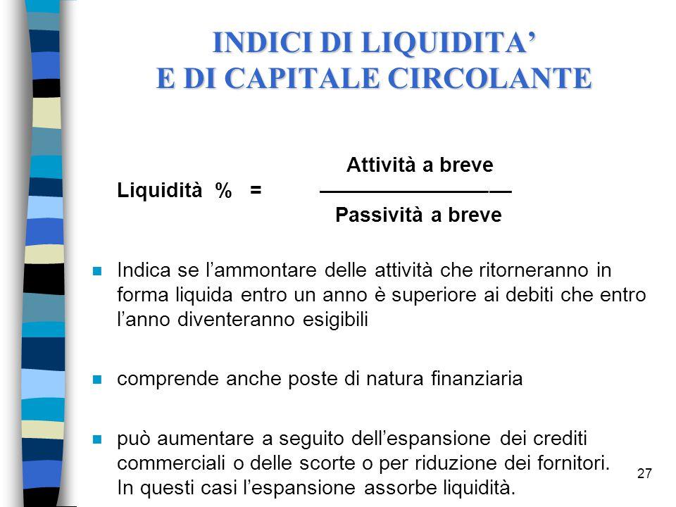 27 Attività a breve Liquidità % = ––––––––––––––––– Passività a breve n Indica se l'ammontare delle attività che ritorneranno in forma liquida entro u
