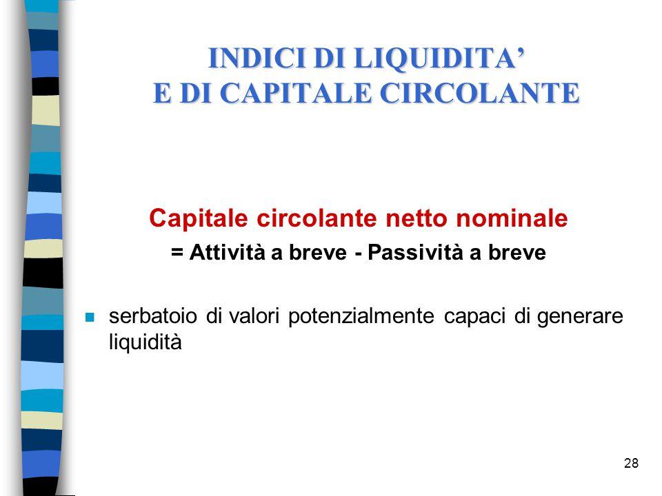 28 Capitale circolante netto nominale = Attività a breve - Passività a breve n serbatoio di valori potenzialmente capaci di generare liquidità INDICI DI LIQUIDITA' E DI CAPITALE CIRCOLANTE