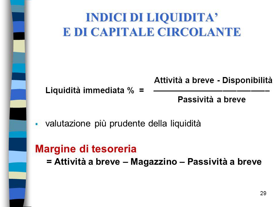 29 Attività a breve - Disponibilità Liquidità immediata % = ––––––––––––––––––––––––– Passività a breve  valutazione più prudente della liquidità Mar