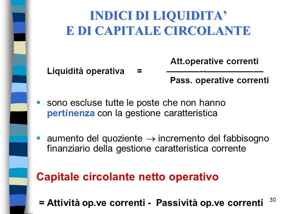 30 Att.operative correnti Liquidità operativa = –––––––--–––––––––––– Pass. operative correnti  sono escluse tutte le poste che non hanno pertinenza