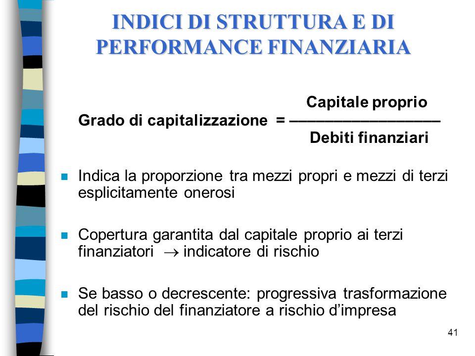 41 Capitale proprio Grado di capitalizzazione = ––––––––––––––––– Debiti finanziari n Indica la proporzione tra mezzi propri e mezzi di terzi esplicit