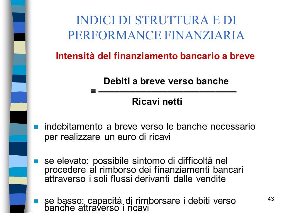 43 Intensità del finanziamento bancario a breve Debiti a breve verso banche = –––––––––––––––––––––––––– Ricavi netti n indebitamento a breve verso le