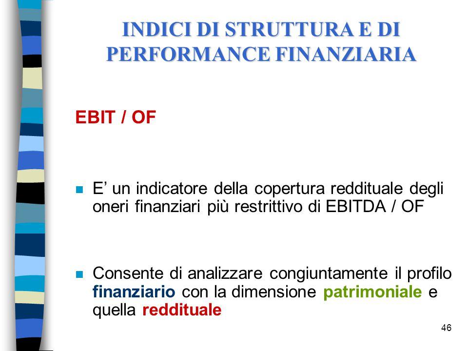 46 EBIT / OF n E' un indicatore della copertura reddituale degli oneri finanziari più restrittivo di EBITDA / OF n Consente di analizzare congiuntamente il profilo finanziario con la dimensione patrimoniale e quella reddituale INDICI DI STRUTTURA E DI PERFORMANCE FINANZIARIA