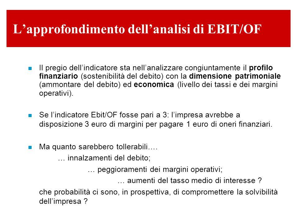 n Il pregio dell'indicatore sta nell'analizzare congiuntamente il profilo finanziario (sostenibilità del debito) con la dimensione patrimoniale (ammon