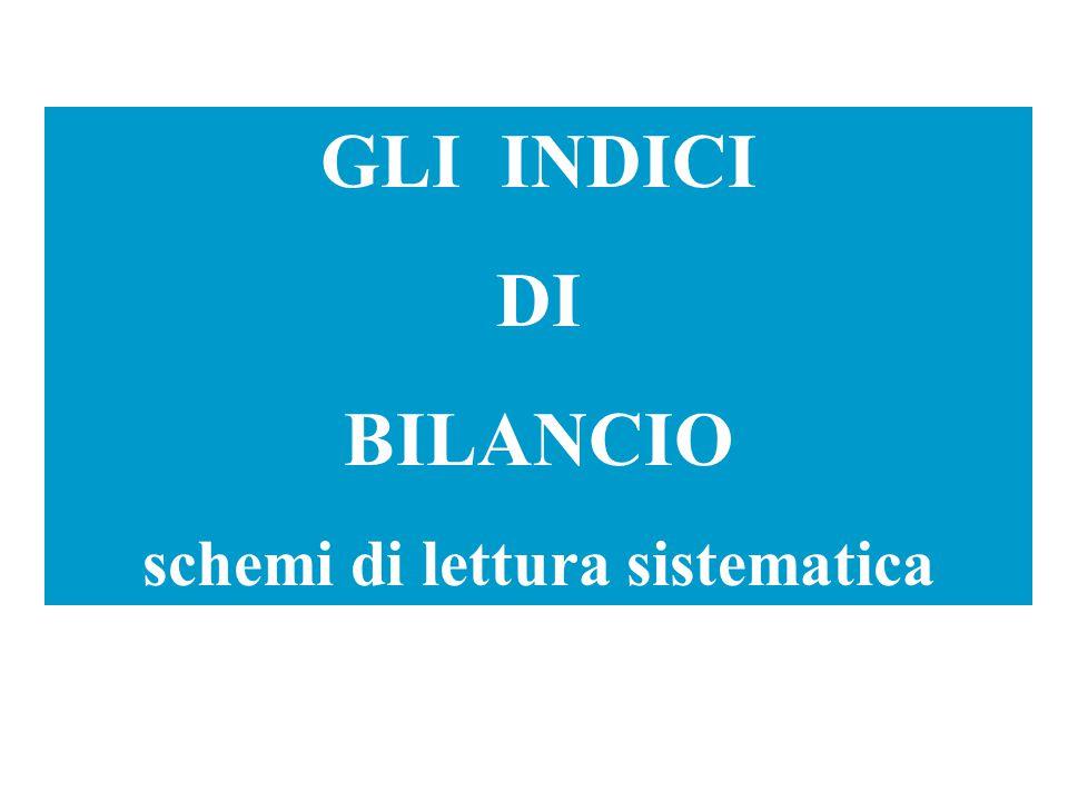GLI INDICI DI BILANCIO schemi di lettura sistematica