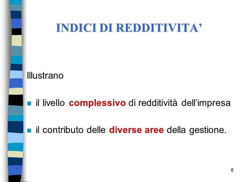 6 INDICI DI REDDITIVITA' Illustrano il livello complessivo di redditività dell'impresa il contributo delle diverse aree della gestione.