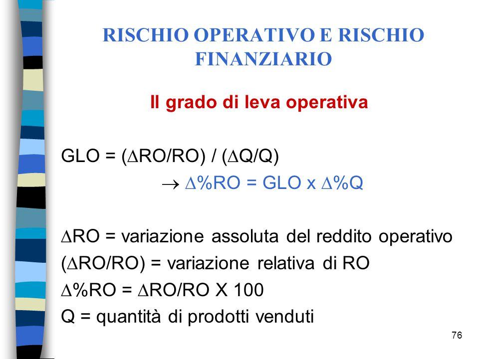 76 Il grado di leva operativa GLO = (  RO/RO) / (  Q/Q)   %RO = GLO x  %Q  RO = variazione assoluta del reddito operativo (  RO/RO) = variazion