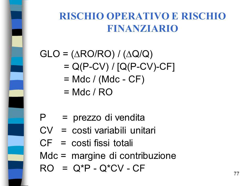 77 GLO = (  RO/RO) / (  Q/Q) = Q(P-CV) / [Q(P-CV)-CF] = Mdc / (Mdc - CF) = Mdc / RO P = prezzo di vendita CV = costi variabili unitari CF = costi fissi totali Mdc = margine di contribuzione RO = Q*P - Q*CV - CF RISCHIO OPERATIVO E RISCHIO FINANZIARIO