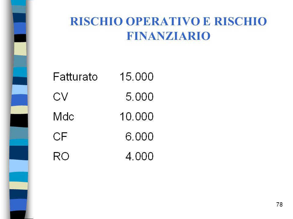 78 RISCHIO OPERATIVO E RISCHIO FINANZIARIO