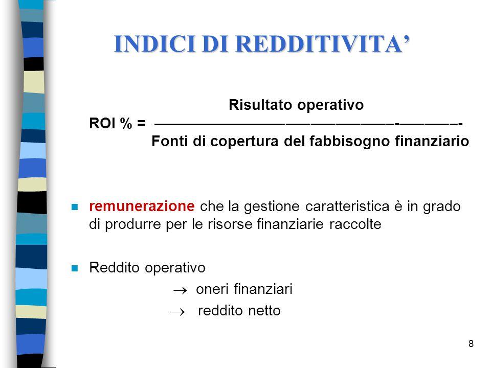 ROE = [ ROA + (ROA – I) x MT/CN ] x RN/UC Leva finanziaria: se (ROA - I) > 0  aumentare l'indebitamento (MT/CN) consente di spingere verso l'alto il ROE Però: effetti negativi sul rischio LA LETTURA SISTEMATICA DEGLI INDICI APPROCCIO ADDITIVO