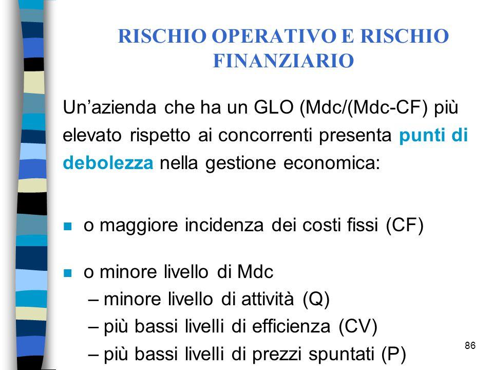 86 Un'azienda che ha un GLO (Mdc/(Mdc-CF) più elevato rispetto ai concorrenti presenta punti di debolezza nella gestione economica: n o maggiore incidenza dei costi fissi (CF) n o minore livello di Mdc –minore livello di attività (Q) –più bassi livelli di efficienza (CV) –più bassi livelli di prezzi spuntati (P) RISCHIO OPERATIVO E RISCHIO FINANZIARIO