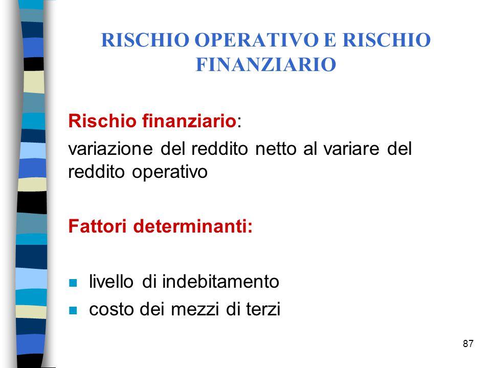 87 Rischio finanziario: variazione del reddito netto al variare del reddito operativo Fattori determinanti: n livello di indebitamento n costo dei mezzi di terzi RISCHIO OPERATIVO E RISCHIO FINANZIARIO