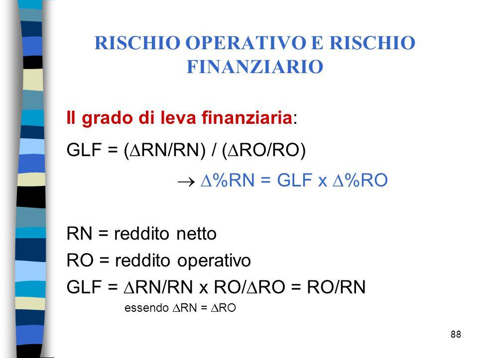 88 Il grado di leva finanziaria: GLF = (  RN/RN) / (  RO/RO)   %RN = GLF x  %RO RN = reddito netto RO = reddito operativo GLF =  RN/RN x RO/  RO = RO/RN essendo  RN =  RO RISCHIO OPERATIVO E RISCHIO FINANZIARIO