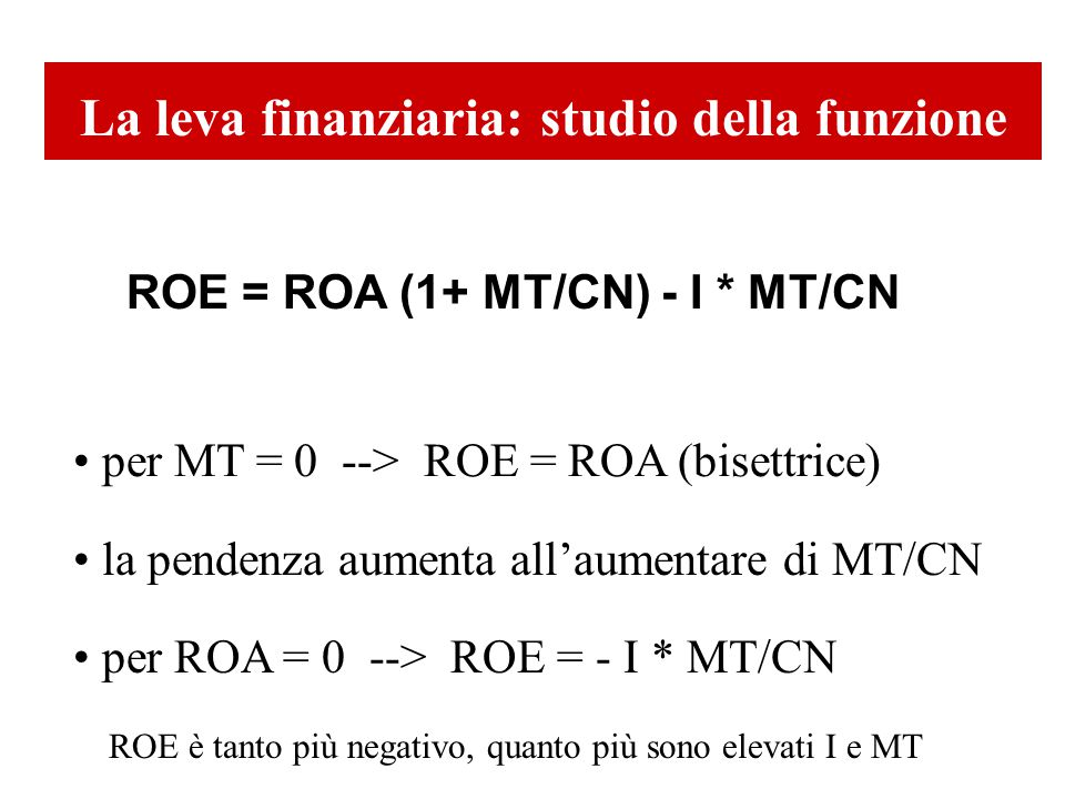 La leva finanziaria: studio della funzione ROE = ROA (1+ MT/CN) - I * MT/CN per MT = 0 --> ROE = ROA (bisettrice) la pendenza aumenta all'aumentare di MT/CN per ROA = 0 --> ROE = - I * MT/CN ROE è tanto più negativo, quanto più sono elevati I e MT