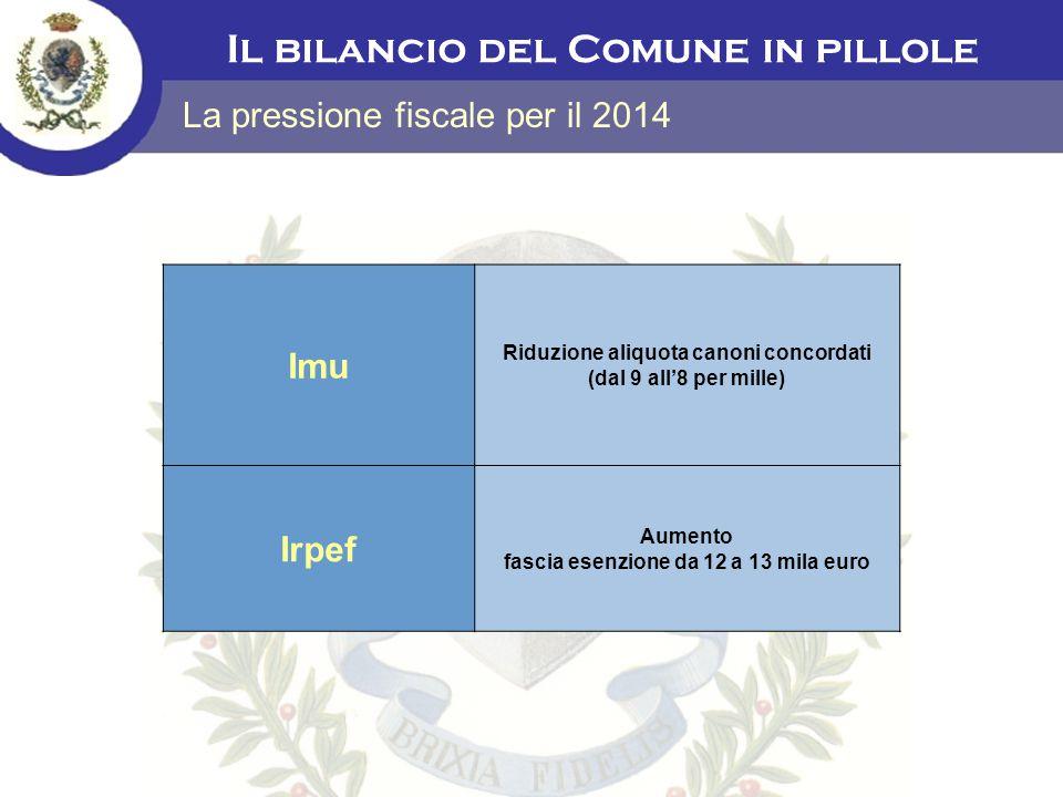 Il bilancio del Comune in pillole La pressione fiscale per il 2014 Imu Riduzione aliquota canoni concordati (dal 9 all'8 per mille) Irpef Aumento fasc