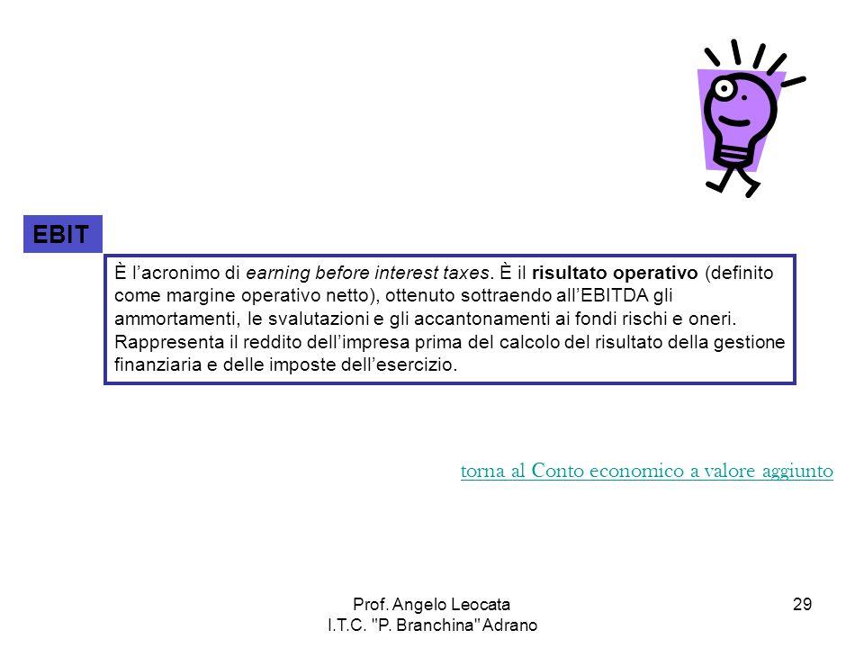 Prof. Angelo Leocata I.T.C.