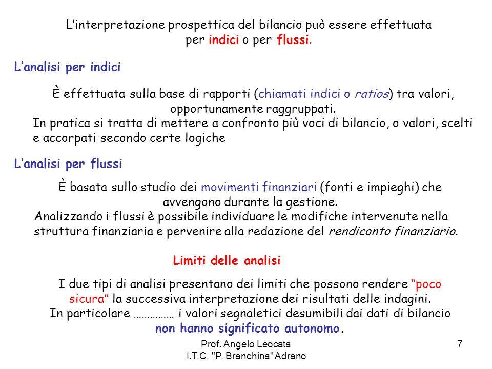Prof.Angelo Leocata I.T.C. P. Branchina Adrano 18 1.