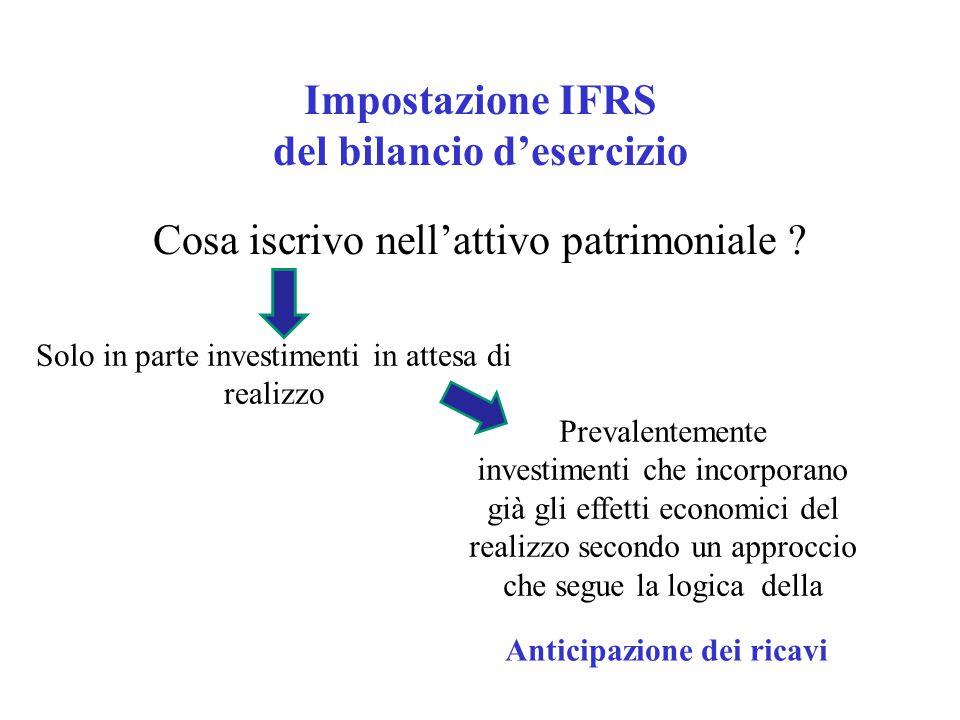 Impostazione IFRS del bilancio d'esercizio: fair value La configurazione del reddito che emerge non è quella del reddito distribuibile ma è quella del reddito che include plusvalenze patrimoniali che si realizzeranno attrverso operazioni future Reddito = grandezza derivata