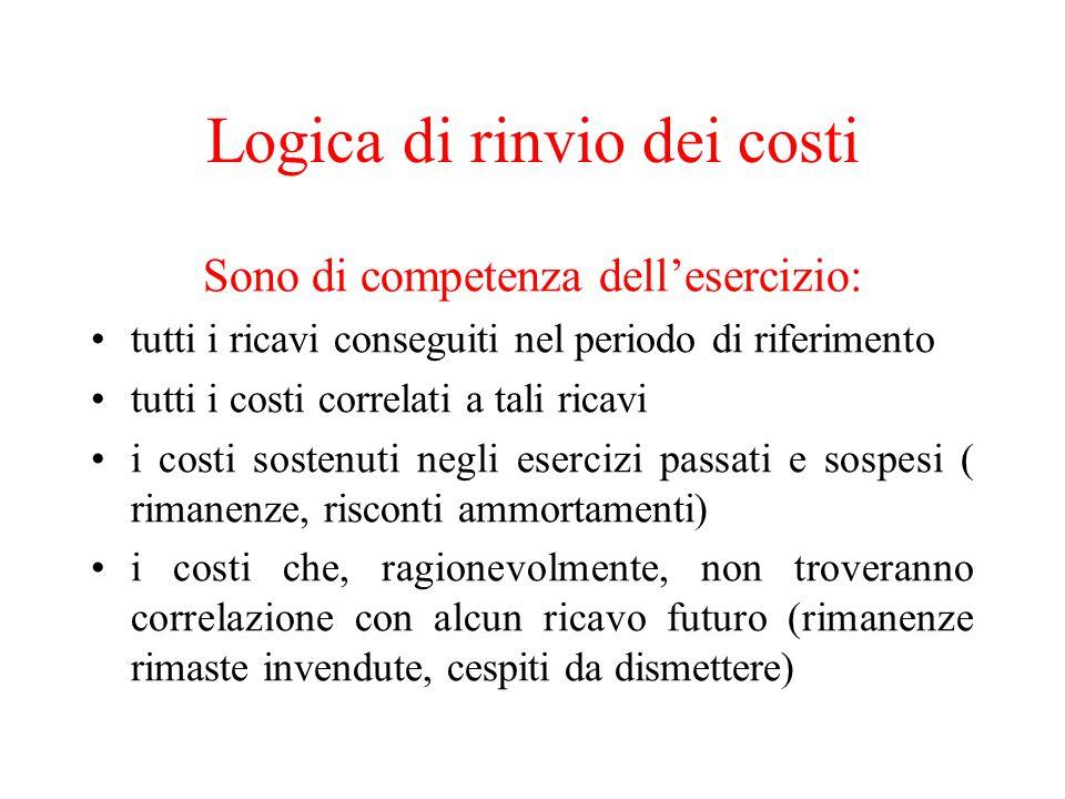 Logica di rinvio dei costi In questa logica il problema della competenza investe principalmente i costi dell'esercizio d Quali costi ed in che misura possono essere rinviati al futuro .