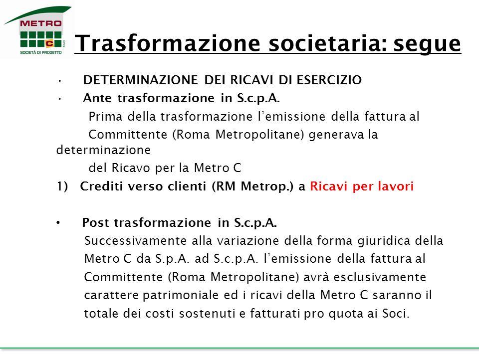 Trasformazione societaria: segue DETERMINAZIONE DEI RICAVI DI ESERCIZIO Ante trasformazione in S.c.p.A. Prima della trasformazione l'emissione della f