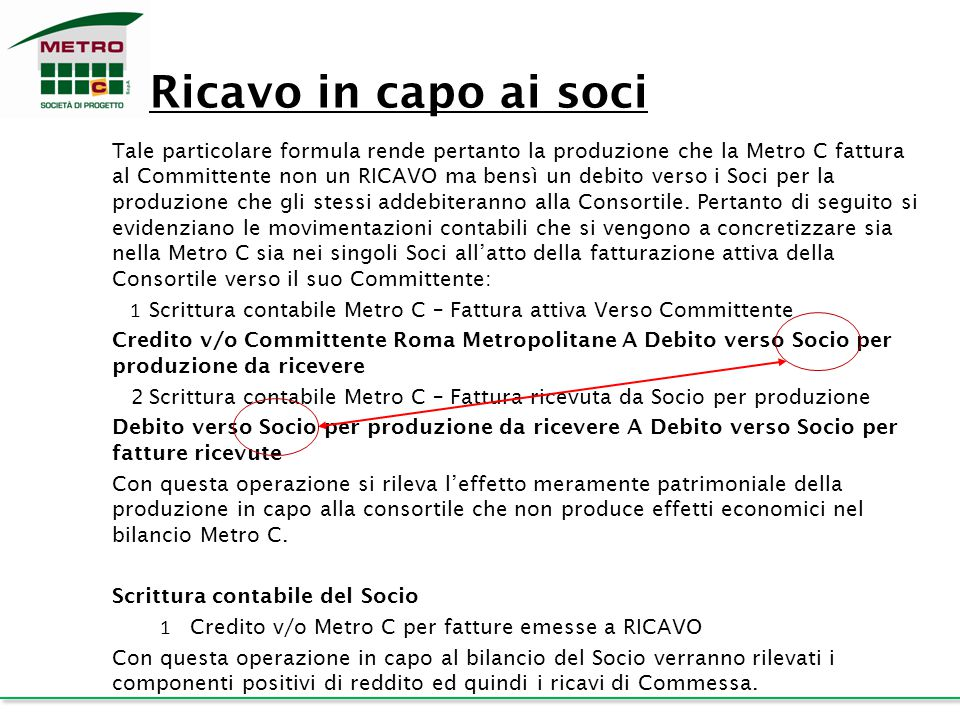 Ricavo in capo ai soci Tale particolare formula rende pertanto la produzione che la Metro C fattura al Committente non un RICAVO ma bensì un debito ve