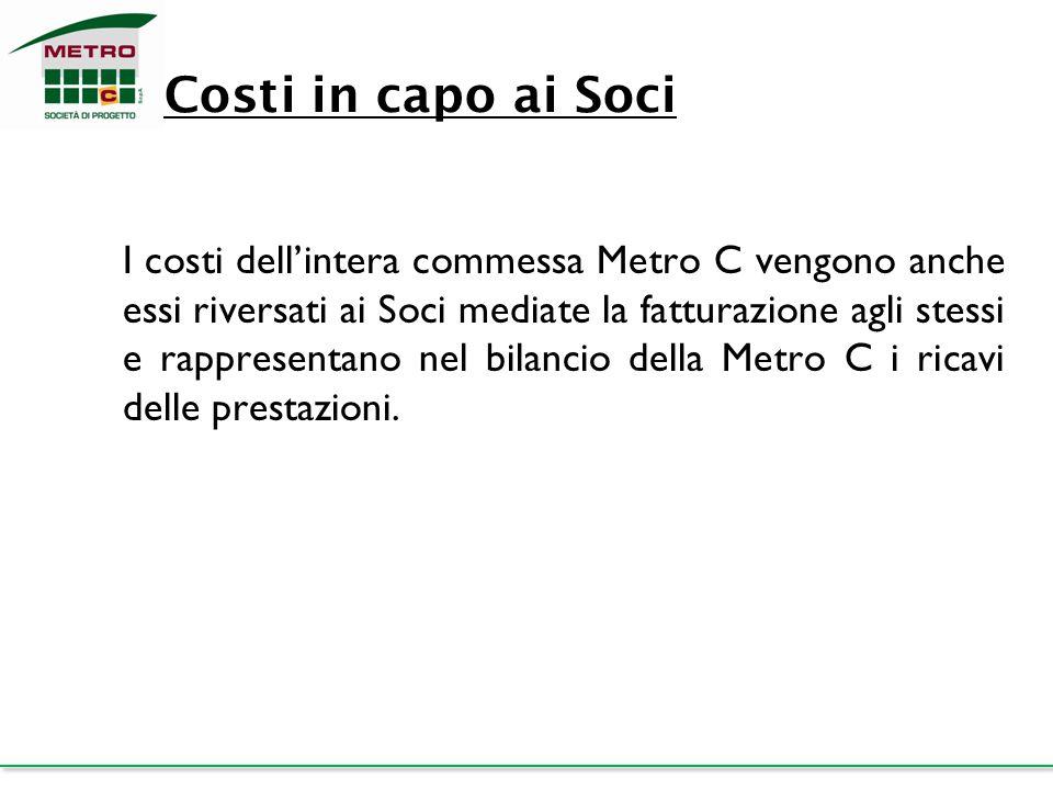 Costi in capo ai Soci I costi dell'intera commessa Metro C vengono anche essi riversati ai Soci mediate la fatturazione agli stessi e rappresentano ne