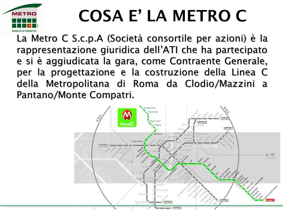 COSA E' LA METRO C La Metro C S.c.p.A (Società consortile per azioni) è la rappresentazione giuridica dell'ATI che ha partecipato e si è aggiudicata l