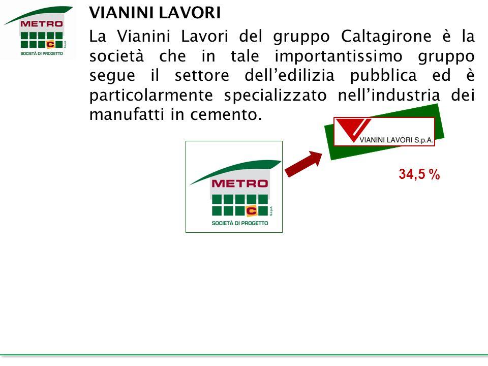 VIANINI LAVORI La Vianini Lavori del gruppo Caltagirone è la società che in tale importantissimo gruppo segue il settore dell'edilizia pubblica ed è p