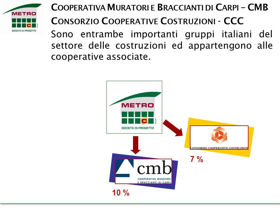 C OOPERATIVA M URATORI E B RACCIANTI DI C ARPI – CMB C ONSORZIO C OOPERATIVE C OSTRUZIONI - CCC Sono entrambe importanti gruppi italiani del settore d
