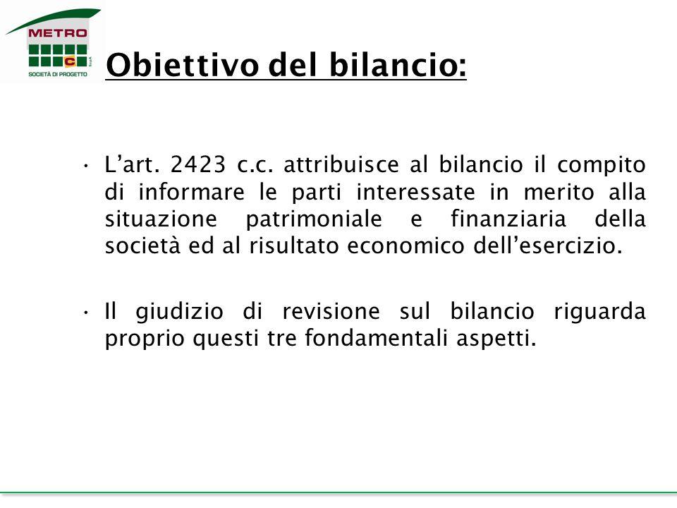 Obiettivo del bilancio: L'art. 2423 c.c. attribuisce al bilancio il compito di informare le parti interessate in merito alla situazione patrimoniale e