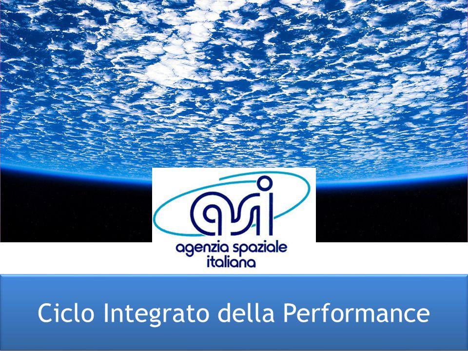 Indice  Il Ciclo delle Performance  Il Ciclo Integrato della Performance  L'evoluzione del Piano della Performance  Piano Triennale della Prevenzione della Corruzione  Programma Triennale per la Trasparenza e l'Integrità  Le fasi della Performance  Scenari futuri