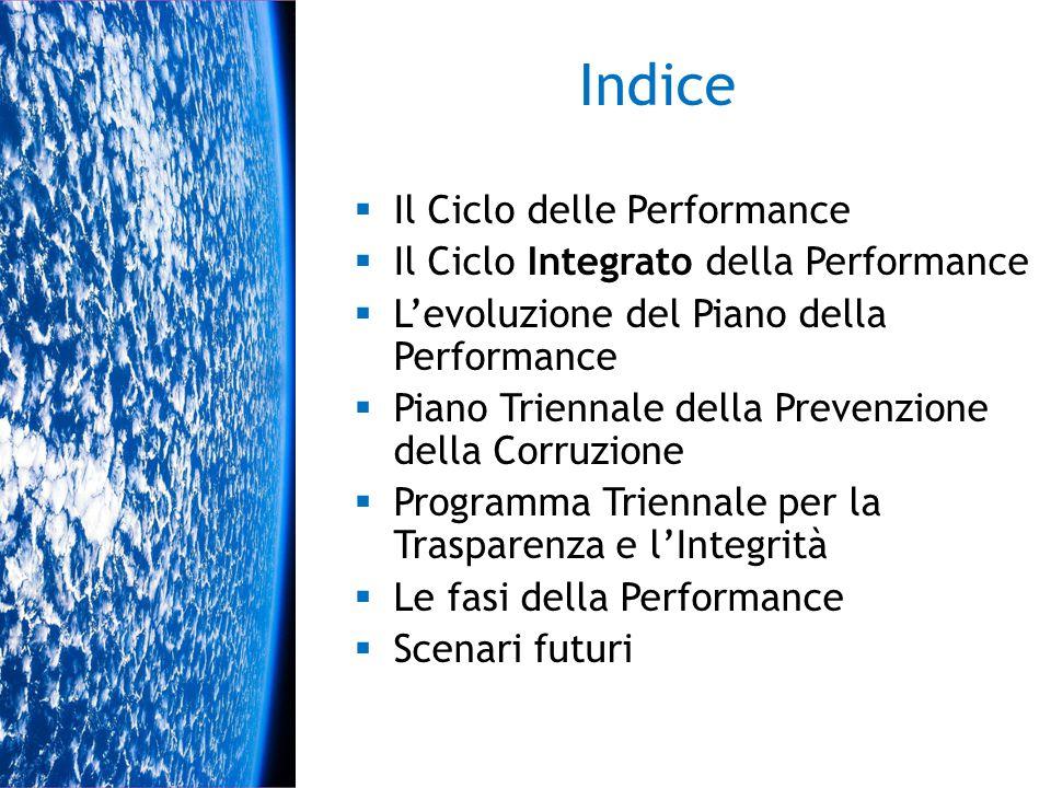 Indice  Il Ciclo delle Performance  Il Ciclo Integrato della Performance  L'evoluzione del Piano della Performance  Piano Triennale della Prevenzi