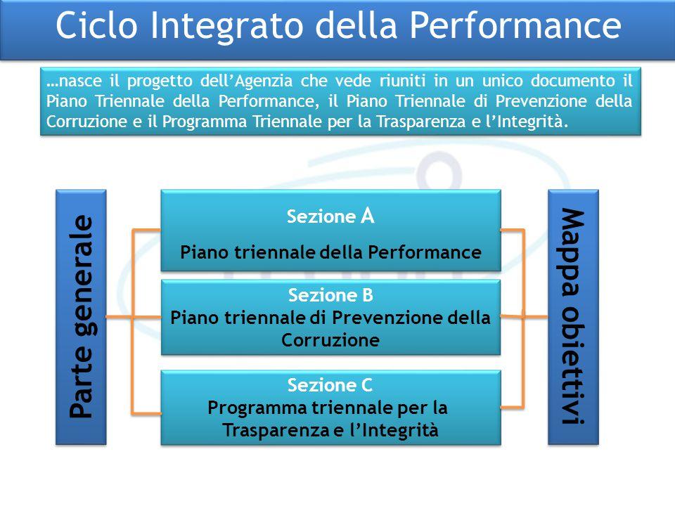 …nasce il progetto dell'Agenzia che vede riuniti in un unico documento il Piano Triennale della Performance, il Piano Triennale di Prevenzione della C