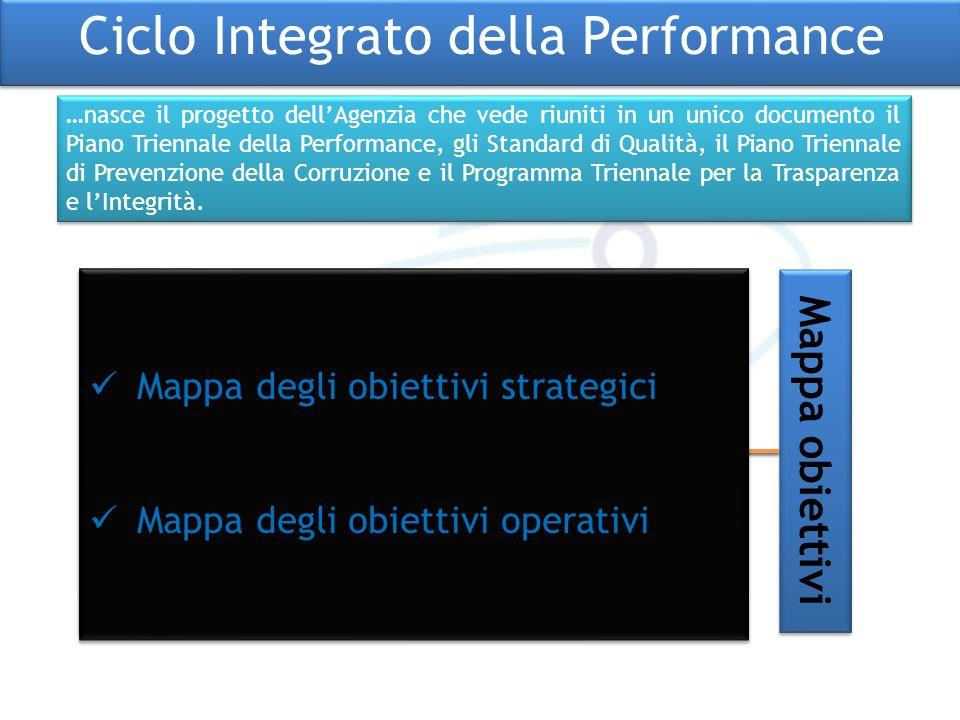 …nasce il progetto dell'Agenzia che vede riuniti in un unico documento il Piano Triennale della Performance, gli Standard di Qualità, il Piano Trienna