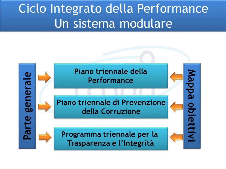 Ciclo Integrato della Performance Un sistema modulare Ciclo Integrato della Performance Un sistema modulare Parte generale Piano triennale della Perfo