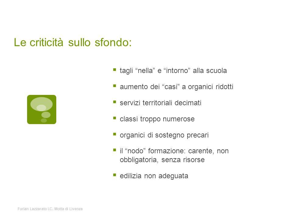 Riferimenti utili  Per sostenere l'azione delle scuole, l'Ufficio Scolastico Regionale per l'Emilia Romagna ha attivato un settore sul proprio sito internet (www.istruzioneer.it), denominato Bisogni Educativi Speciali .