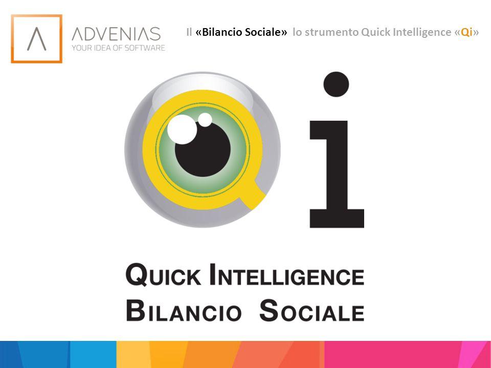 Il «Bilancio Sociale» lo strumento Qi Politiche sociali Analisi della popolazione presente in struttura