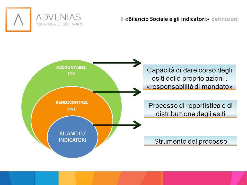 Il «Bilancio Sociale e gli indicatori» definizioni ACCOUNTABIL ITY RENDICONTAZI ONE BILANCIO / INDICATORI Capacità di dare corso degli esiti delle pro
