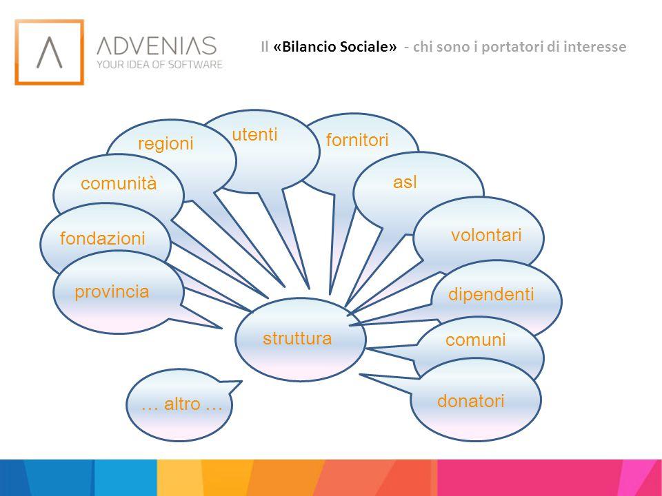 Il «Bilancio Sociale» - chi sono i portatori di interesse struttura utenti dipendenti asl volontari fornitori regioni comunità fondazioni provincia co