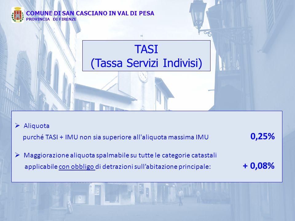 TASI (Tassa Servizi Indivisi)  Aliquota purché TASI + IMU non sia superiore all'aliquota massima IMU 0,25%  Maggiorazione aliquota spalmabile su tut
