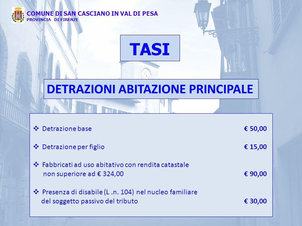  Detrazione base€ 50,00  Detrazione per figlio€ 15,00  Fabbricati ad uso abitativo con rendita catastale non superiore ad € 324,00€ 90,00  Presenz