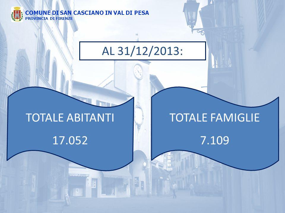 COMUNE DI SAN CASCIANO IN VAL DI PESA PROVINCIA DI FIRENZE TOTALE ABITANTI 17.052 TOTALE FAMIGLIE 7.109 AL 31/12/2013:
