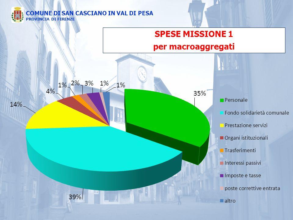 COMUNE DI SAN CASCIANO IN VAL DI PESA PROVINCIA DI FIRENZE SPESE MISSIONE 1 per macroaggregati